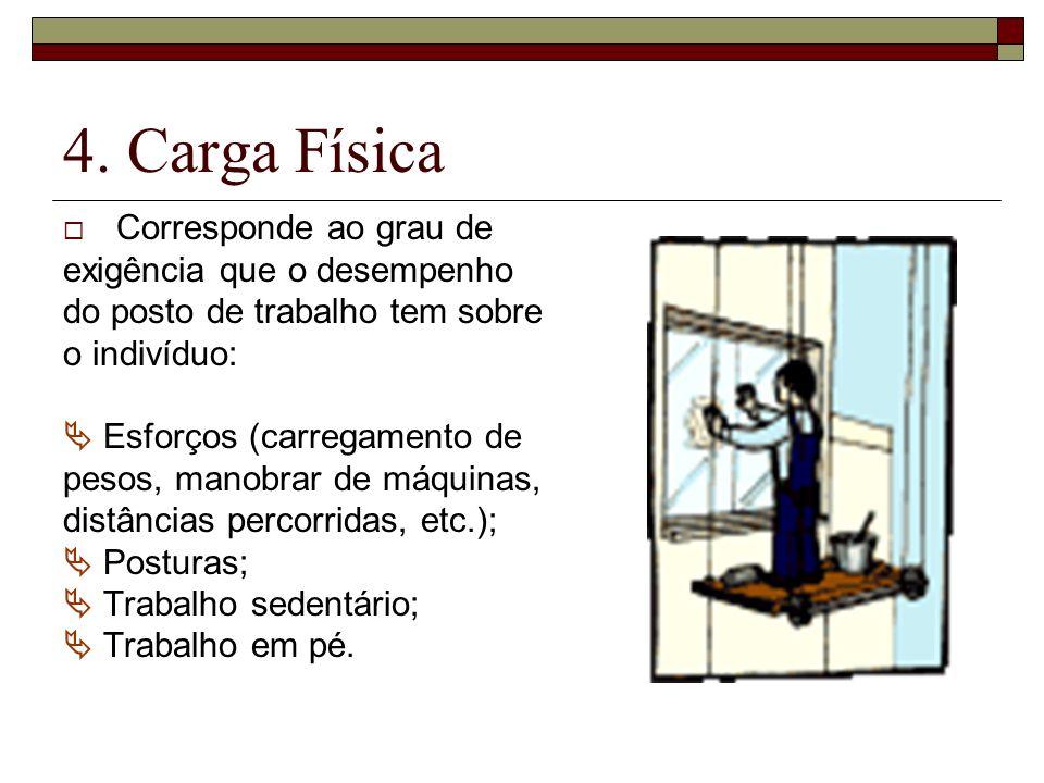 4. Carga Física Corresponde ao grau de exigência que o desempenho