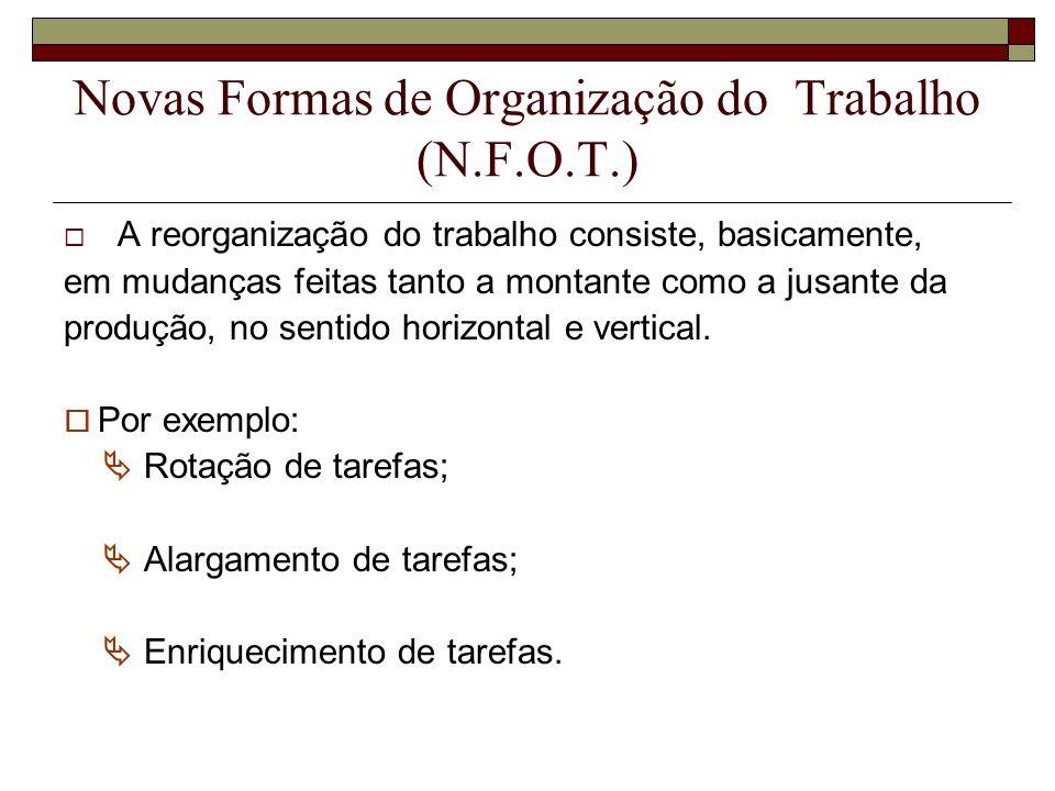Novas Formas de Organização do Trabalho (N.F.O.T.)