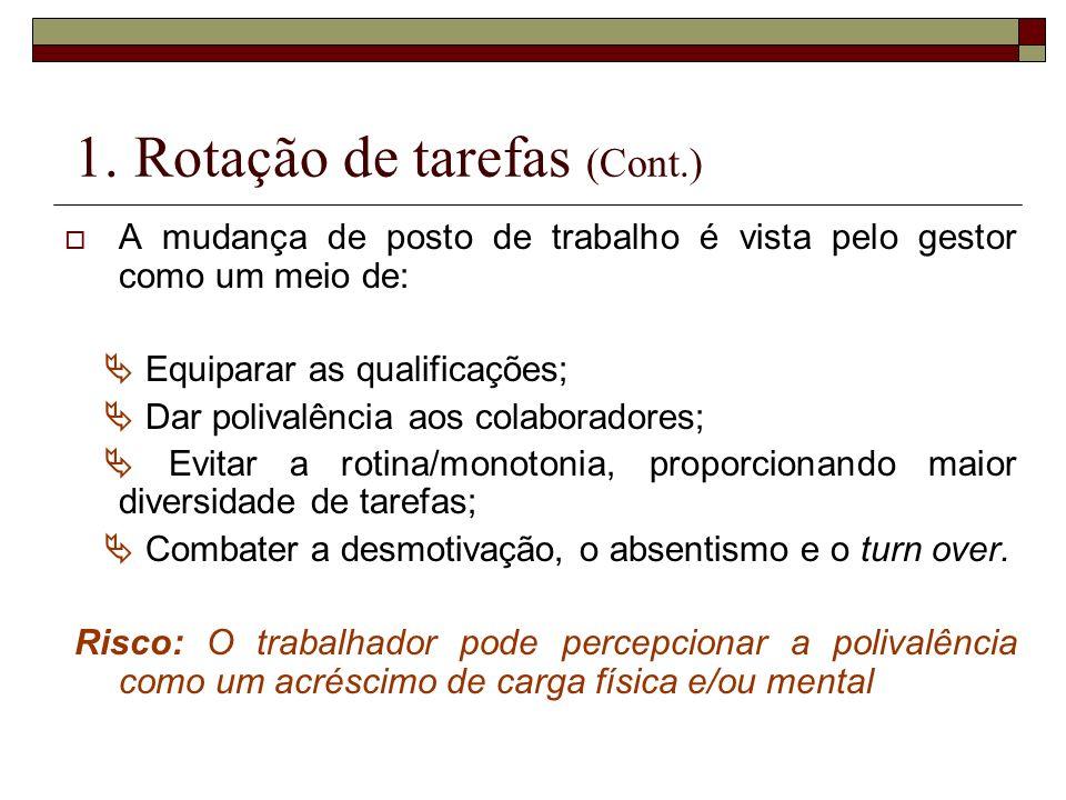 1. Rotação de tarefas (Cont.)