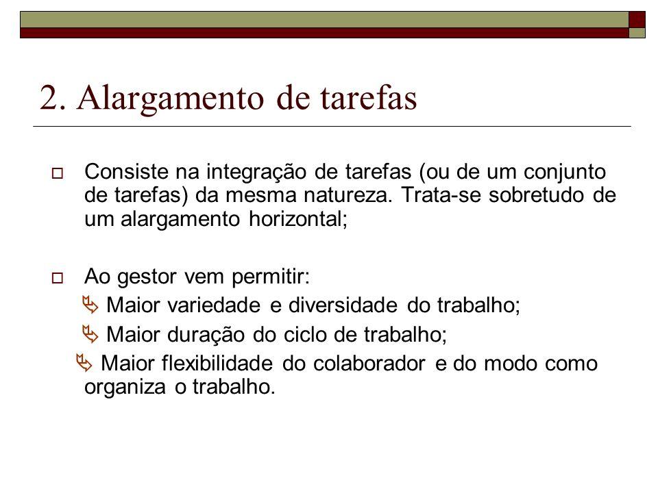 2. Alargamento de tarefas
