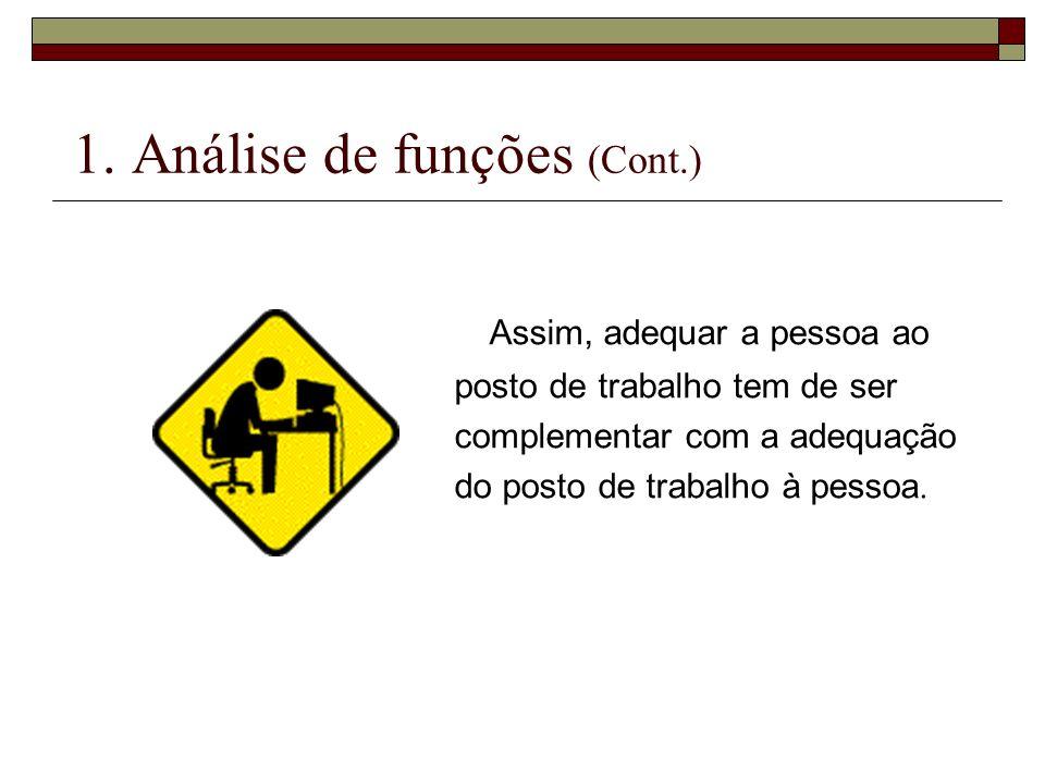 1. Análise de funções (Cont.)