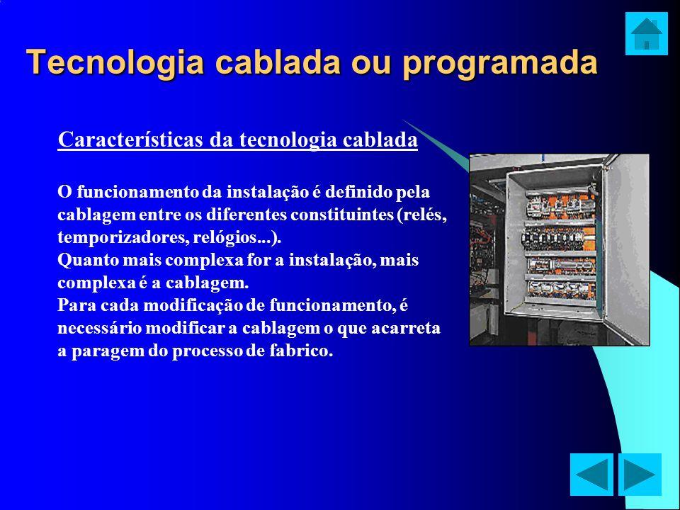 Tecnologia cablada ou programada