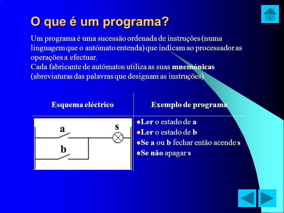 O que é um programa