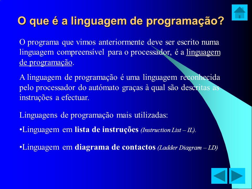 O que é a linguagem de programação