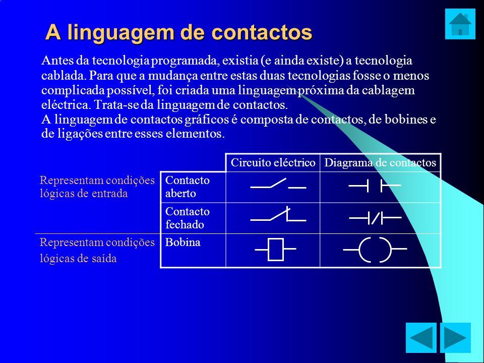 A linguagem de contactos