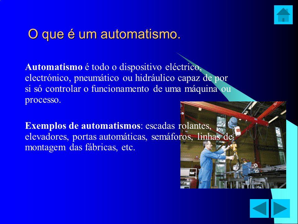 O que é um automatismo.