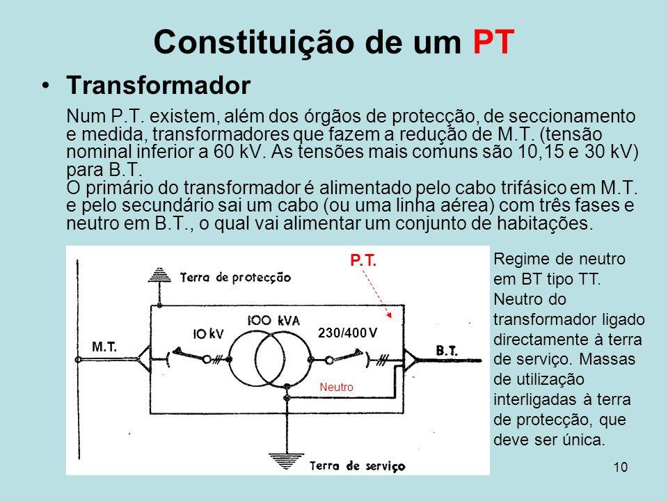 Constituição de um PT