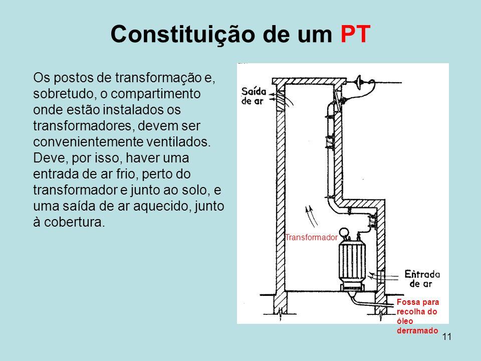 Constituição de um PT Fossa para recolha do óleo derramado. Transformador.