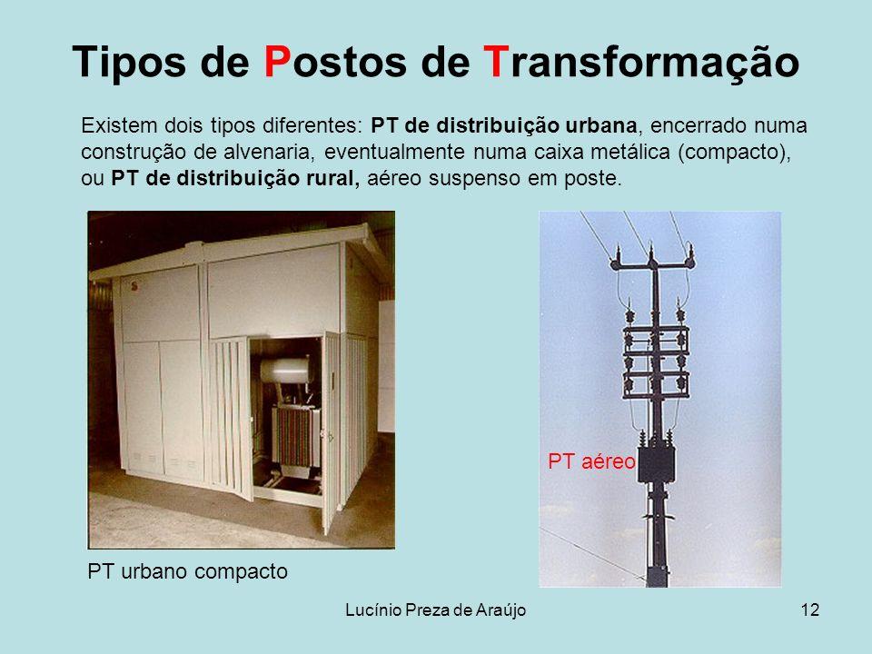 Tipos de Postos de Transformação