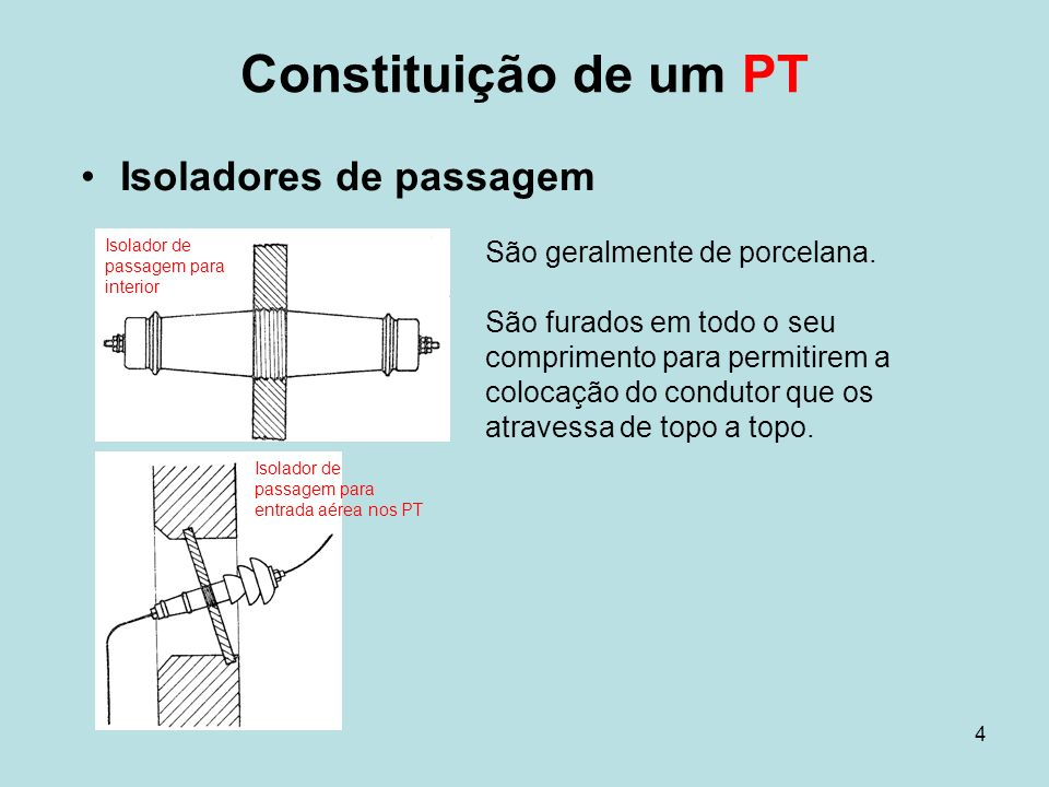 Constituição de um PT Isoladores de passagem