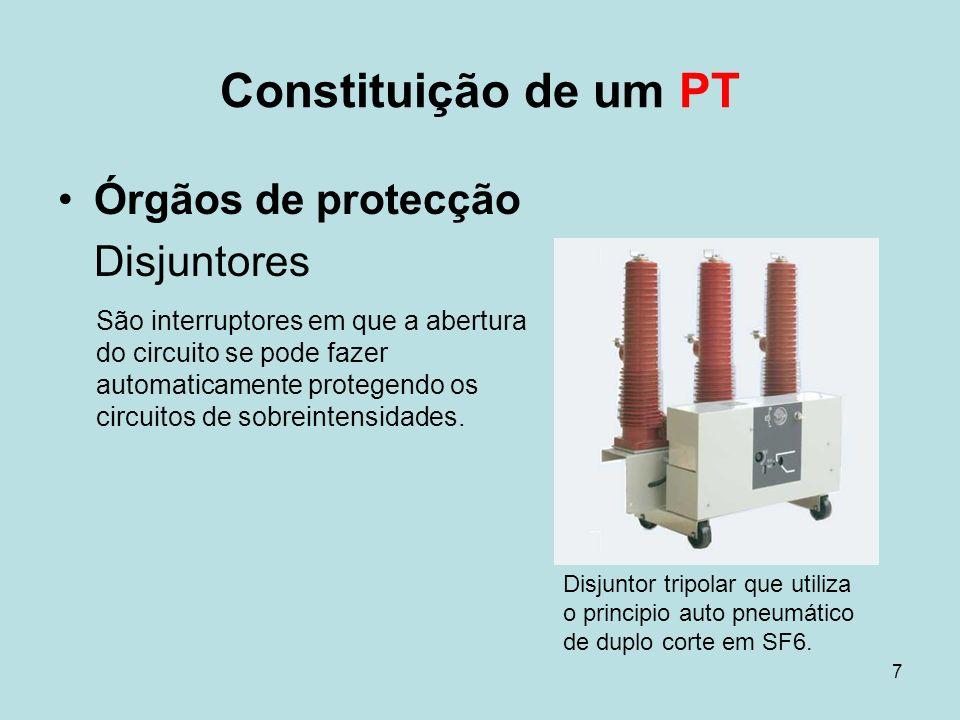 Constituição de um PT Órgãos de protecção Disjuntores