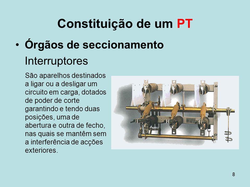 Constituição de um PT Órgãos de seccionamento Interruptores