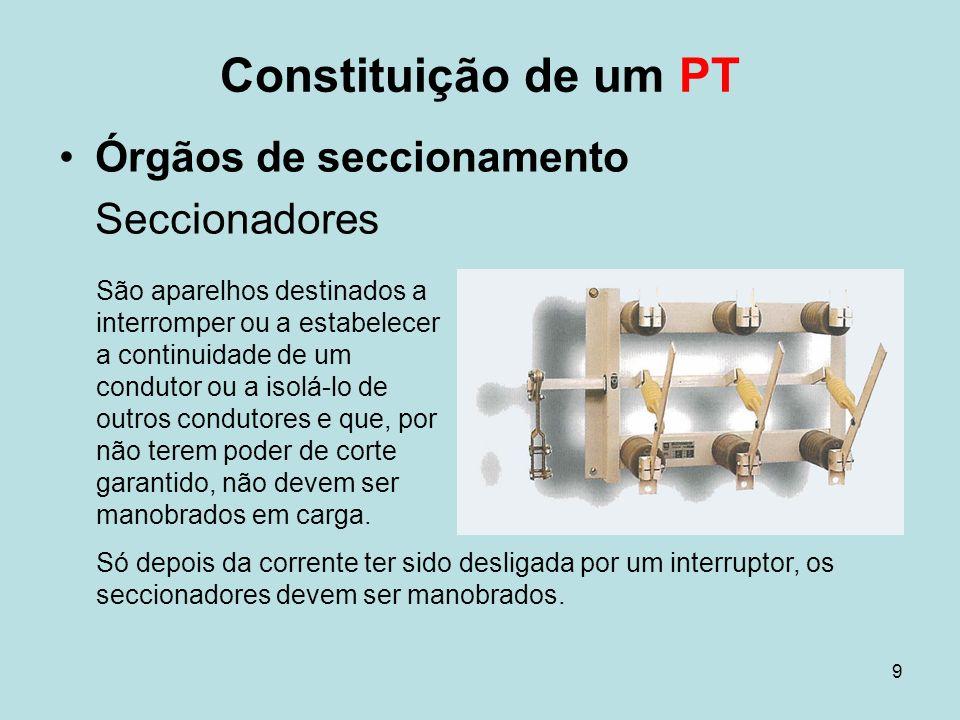 Constituição de um PT Órgãos de seccionamento Seccionadores