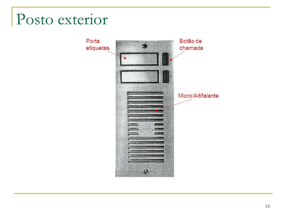 Posto exterior Botão de chamada Porta etiquetas Micro/Altifalante