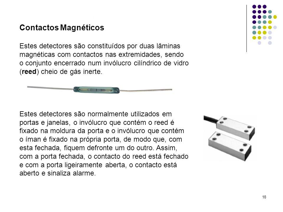 Contactos Magnéticos