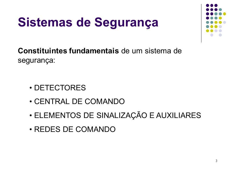 Sistemas de Segurança Constituintes fundamentais de um sistema de segurança: DETECTORES. CENTRAL DE COMANDO.