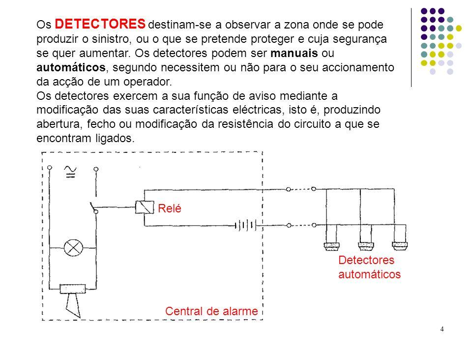 Os DETECTORES destinam-se a observar a zona onde se pode produzir o sinistro, ou o que se pretende proteger e cuja segurança se quer aumentar. Os detectores podem ser manuais ou automáticos, segundo necessitem ou não para o seu accionamento da acção de um operador.