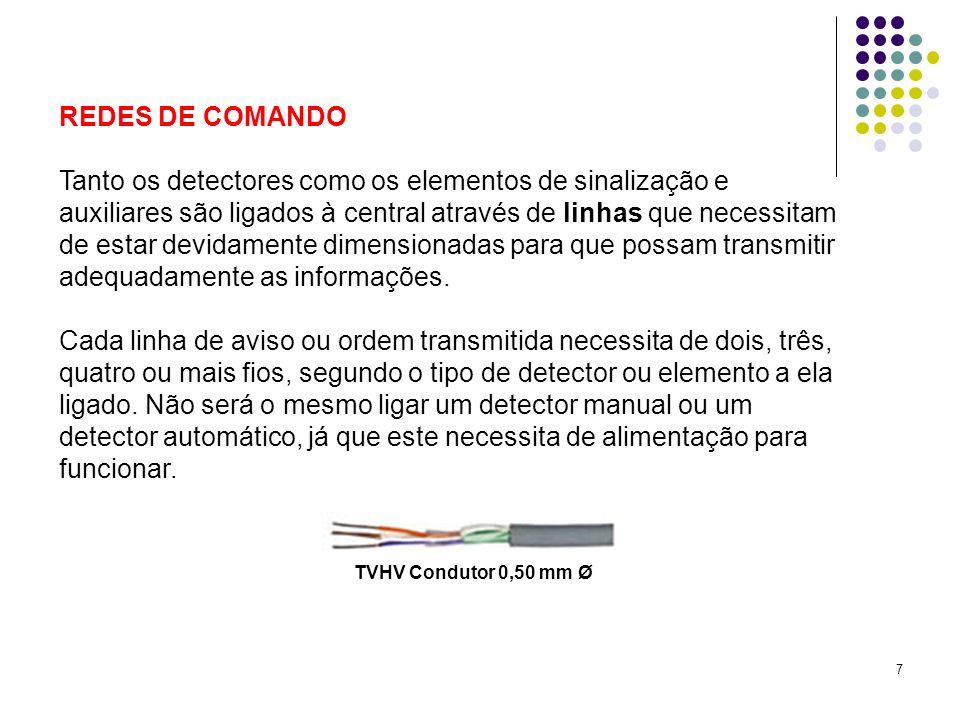 REDES DE COMANDO