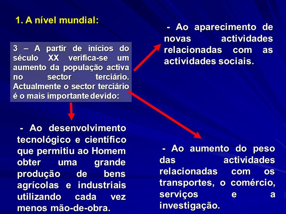 1. A nível mundial:- Ao aparecimento de novas actividades relacionadas com as actividades sociais.
