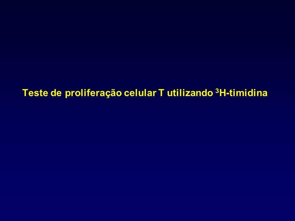 Teste de proliferação celular T utilizando 3H-timidina