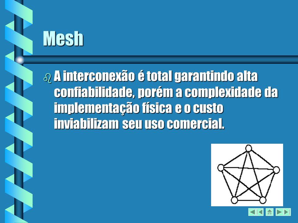 Mesh A interconexão é total garantindo alta confiabilidade, porém a complexidade da implementação física e o custo inviabilizam seu uso comercial.