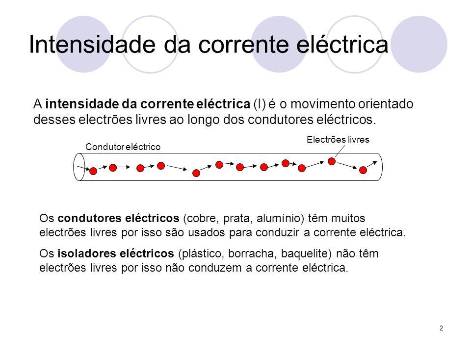 Intensidade da corrente eléctrica