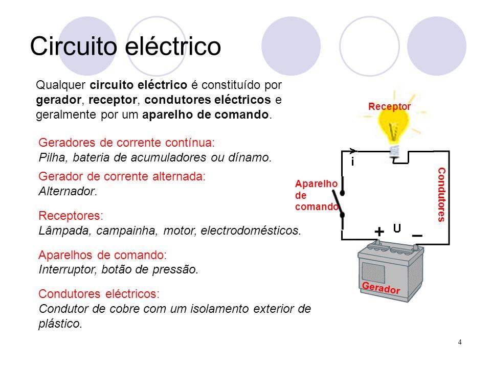 Circuito eléctrico Qualquer circuito eléctrico é constituído por gerador, receptor, condutores eléctricos e geralmente por um aparelho de comando.