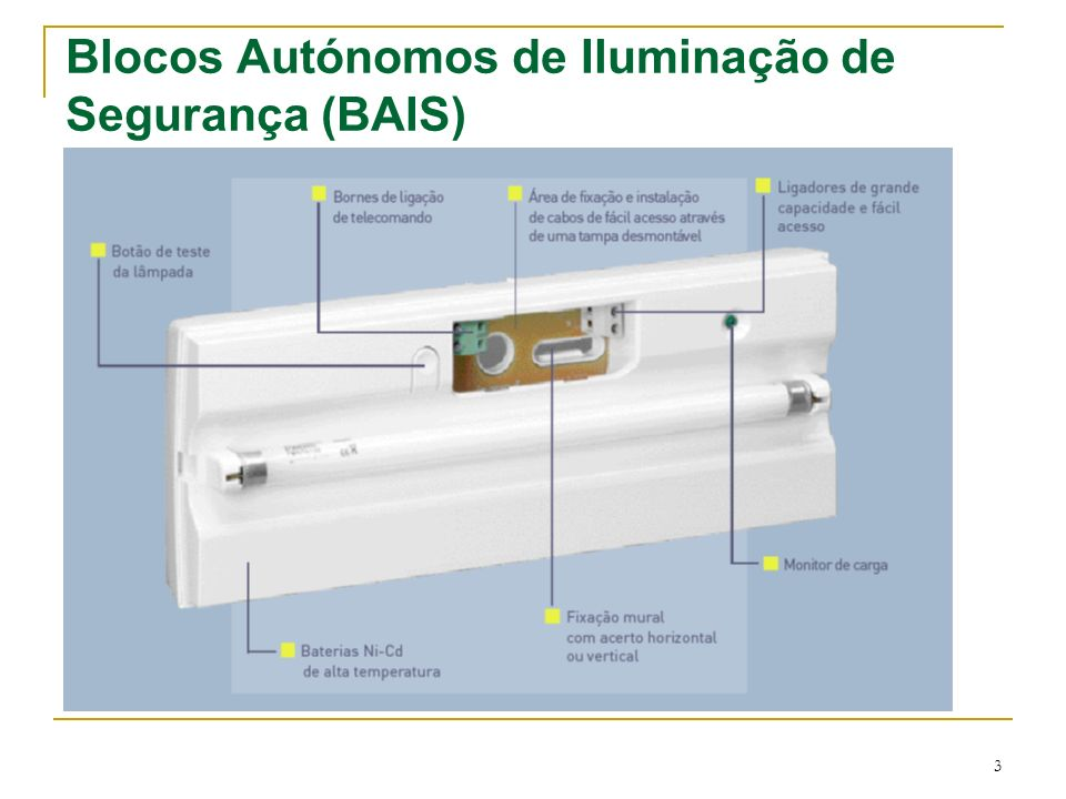 Blocos Autónomos de Iluminação de Segurança (BAIS)