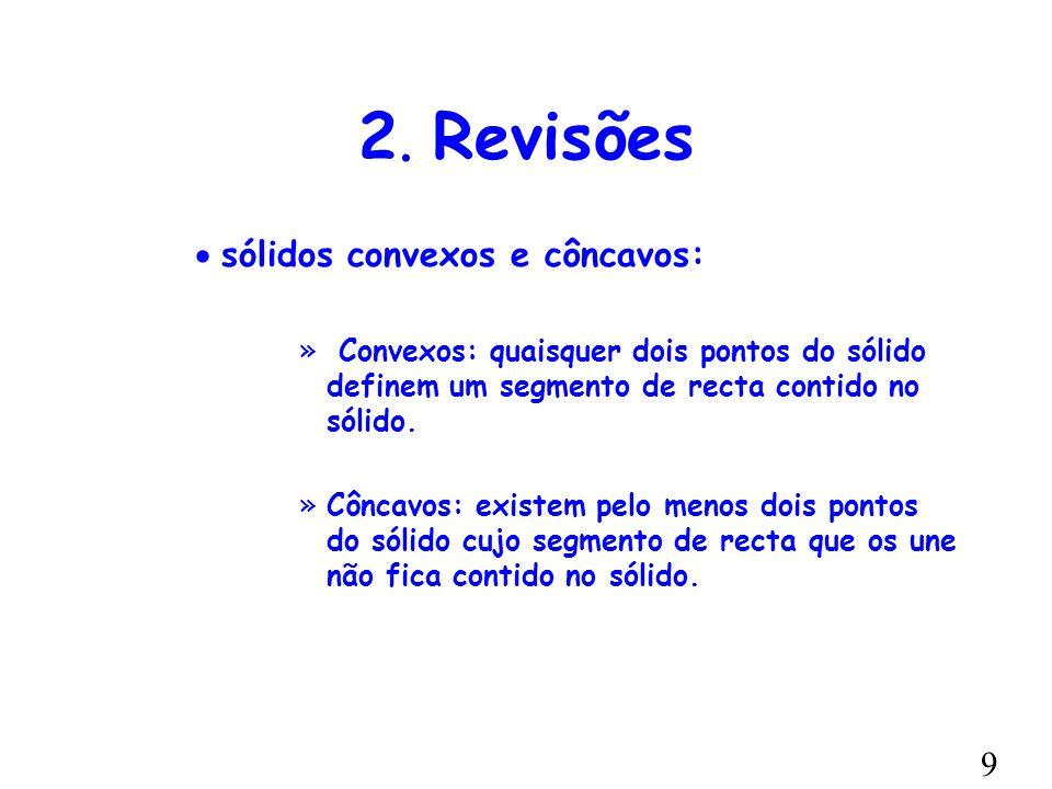 2. Revisões sólidos convexos e côncavos: 9