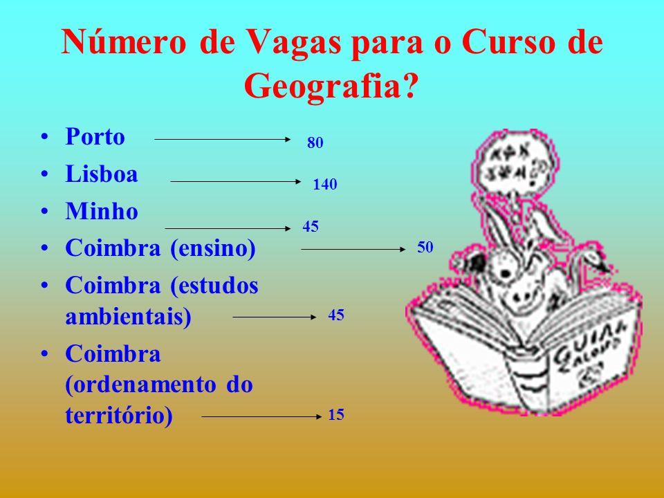 Número de Vagas para o Curso de Geografia
