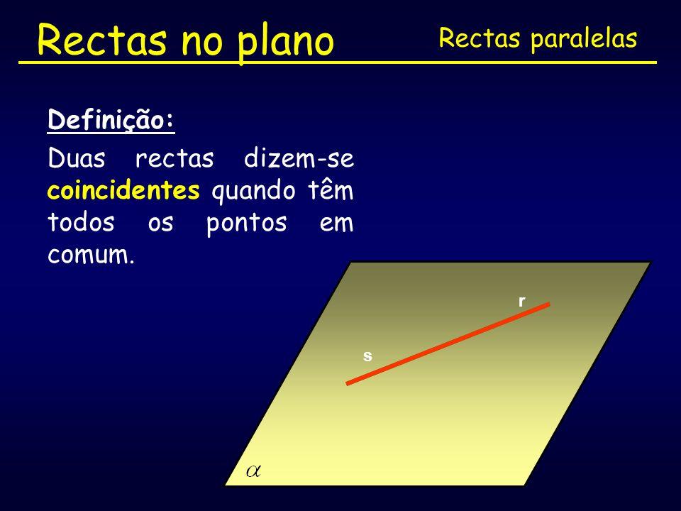 Rectas no plano Rectas paralelas Definição: