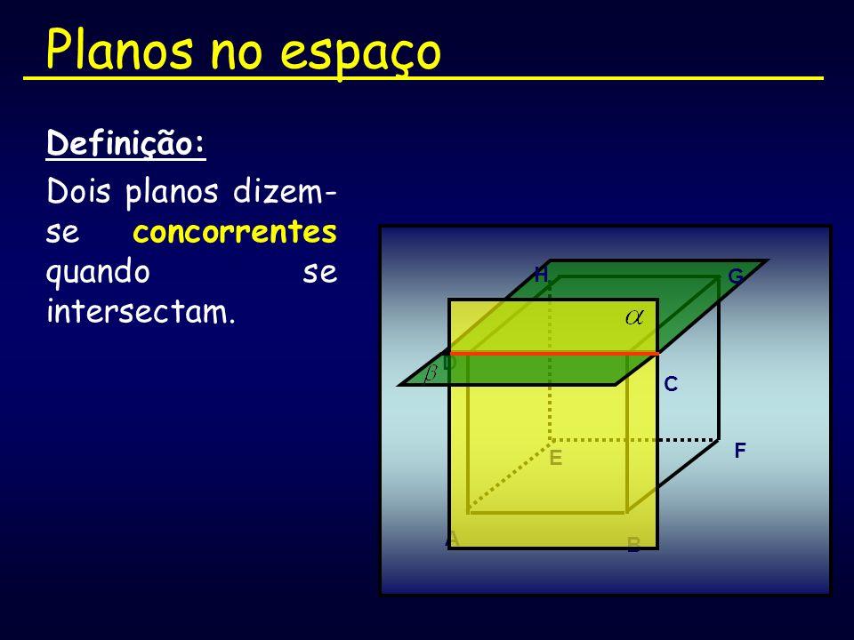 Planos no espaço Definição: