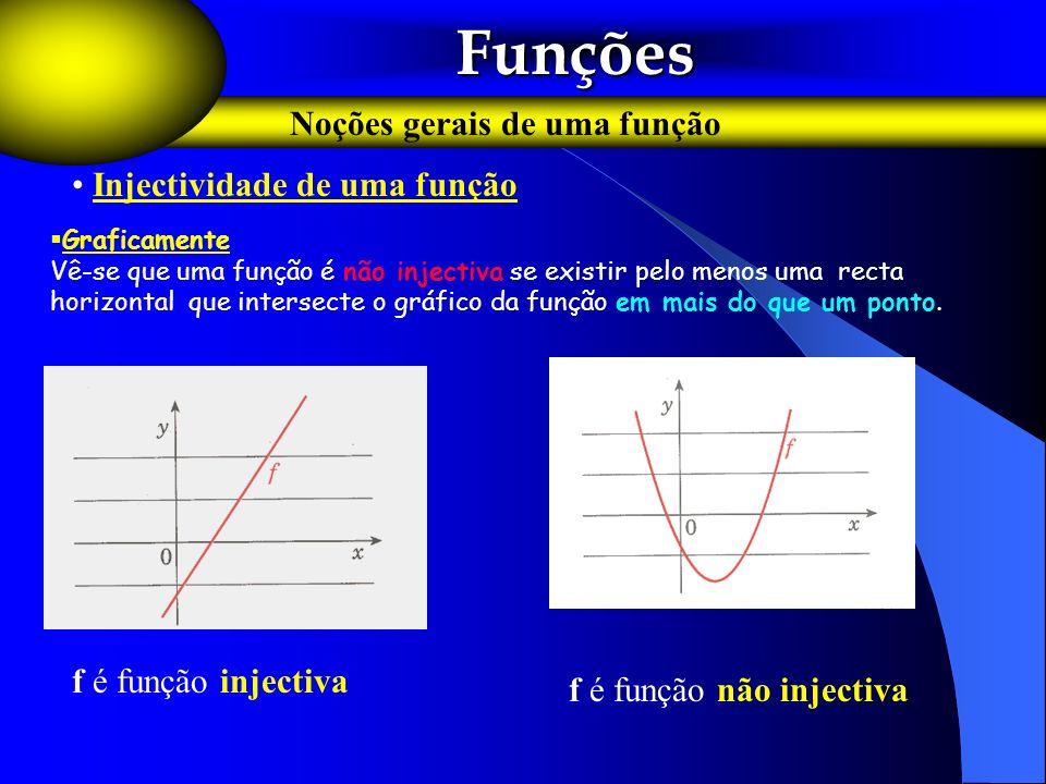 Funções Noções gerais de uma função Injectividade de uma função