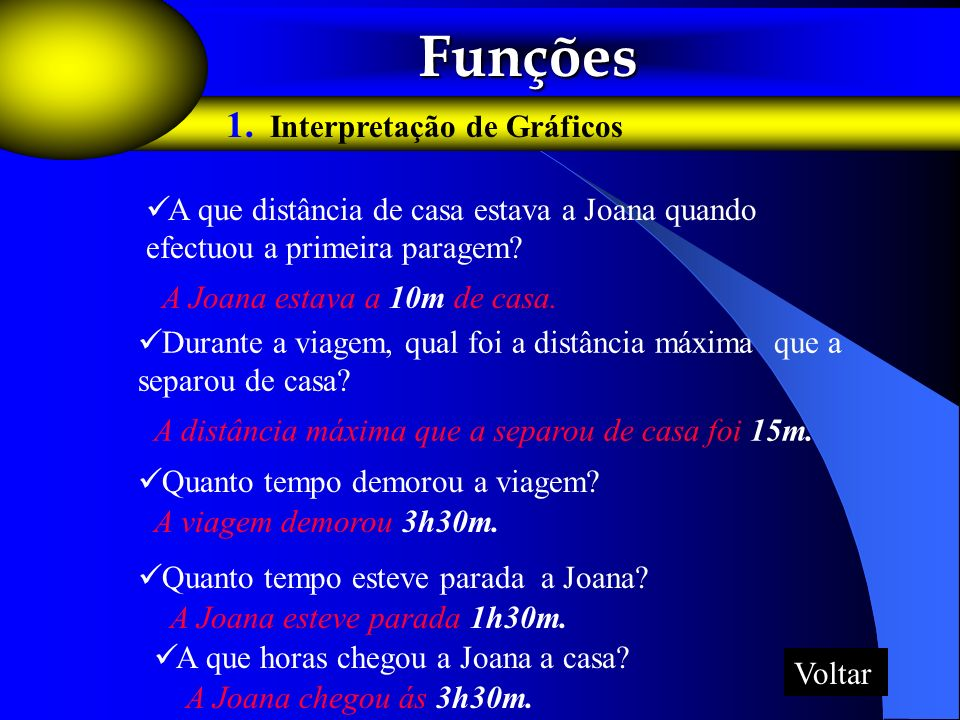 Funções 1. Interpretação de Gráficos