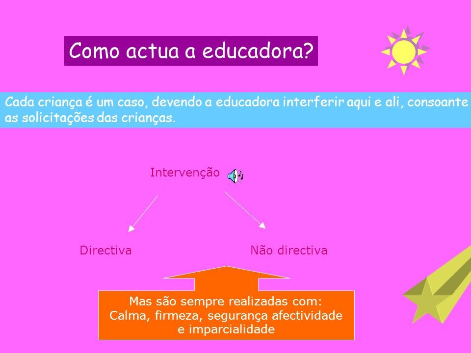 Como actua a educadora Cada criança é um caso, devendo a educadora interferir aqui e ali, consoante.