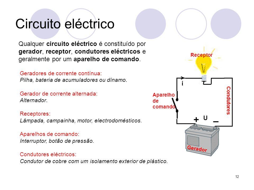 Circuito eléctricoQualquer circuito eléctrico é constituído por gerador, receptor, condutores eléctricos e geralmente por um aparelho de comando.
