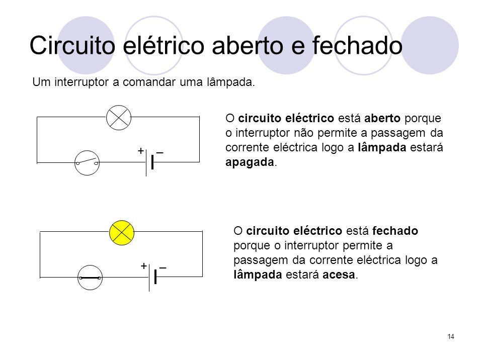 Circuito elétrico aberto e fechado