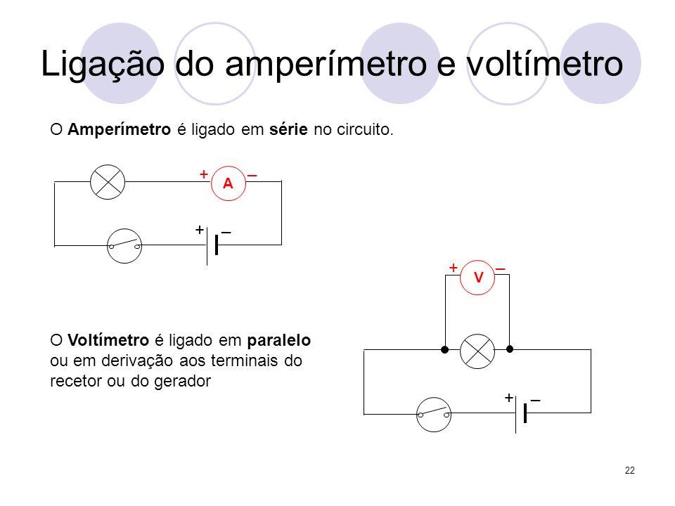 Ligação do amperímetro e voltímetro