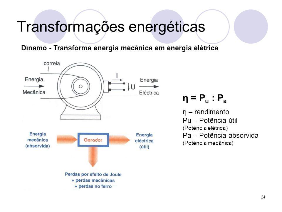 Transformações energéticas