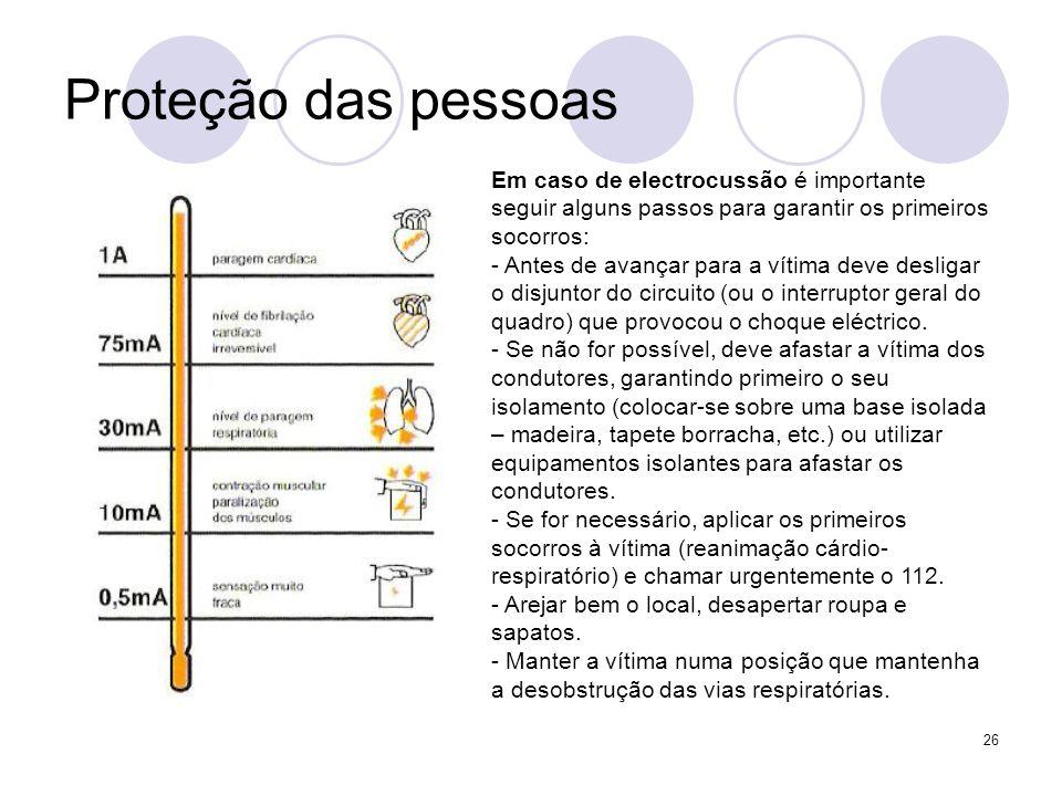 Proteção das pessoas Em caso de electrocussão é importante seguir alguns passos para garantir os primeiros socorros: