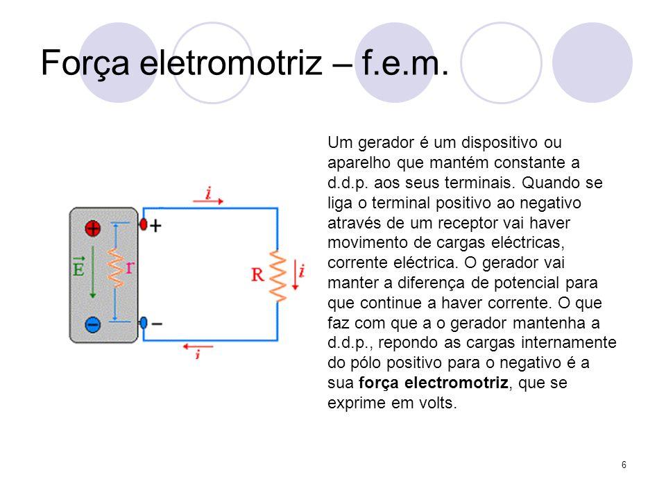 Força eletromotriz – f.e.m.