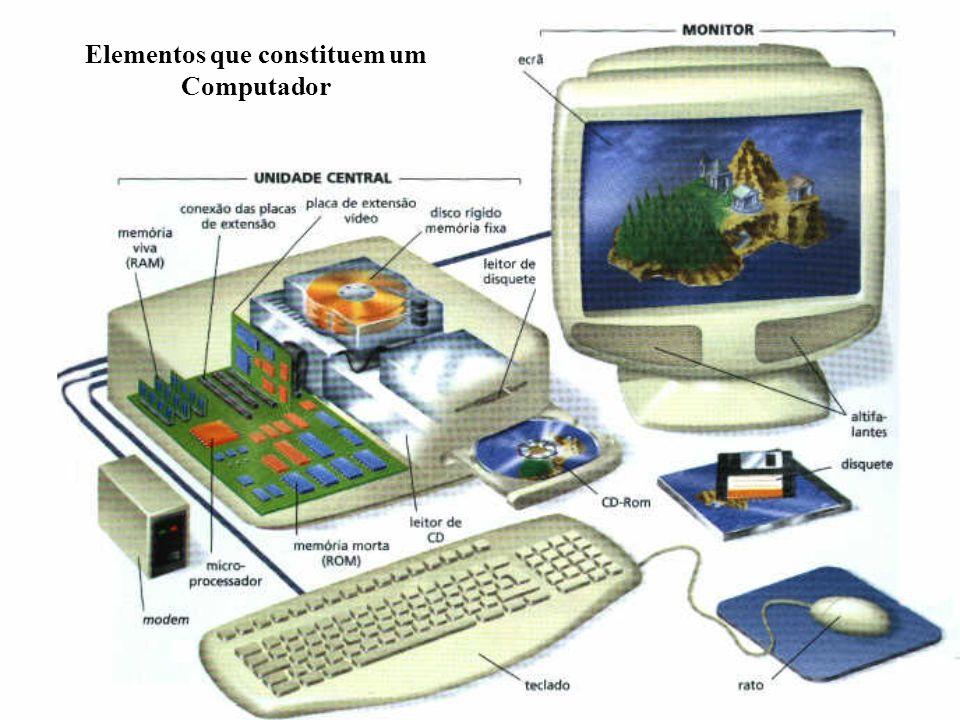 Elementos que constituem um Computador