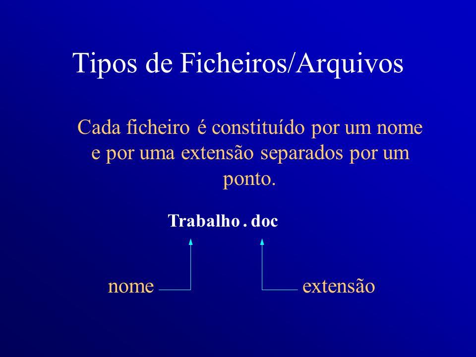 Tipos de Ficheiros/Arquivos