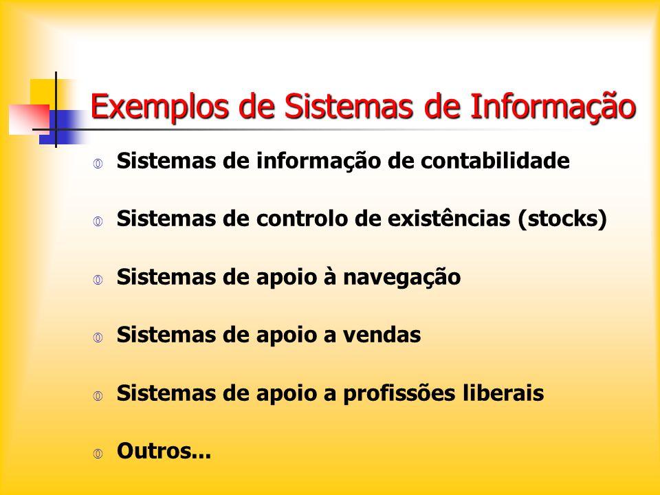 Exemplos de Sistemas de Informação