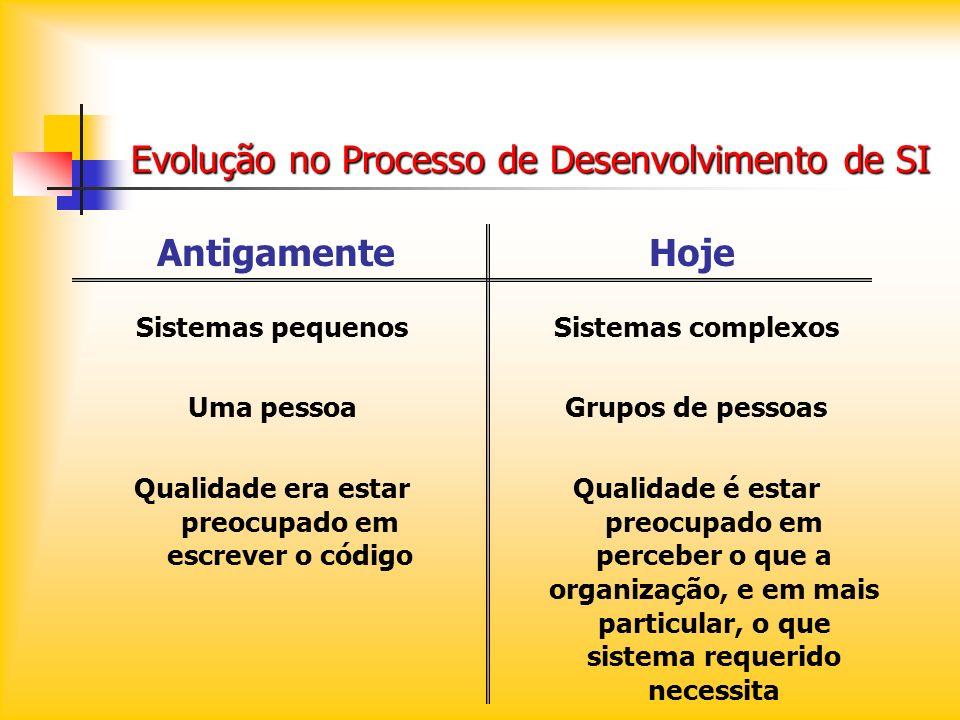 Evolução no Processo de Desenvolvimento de SI