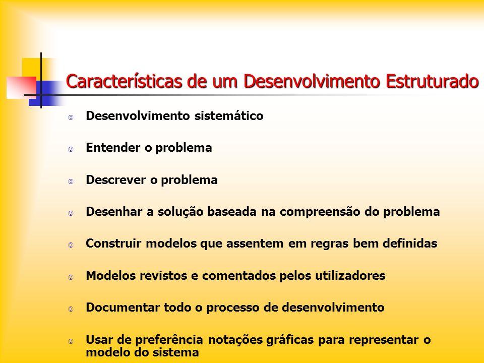 Características de um Desenvolvimento Estruturado