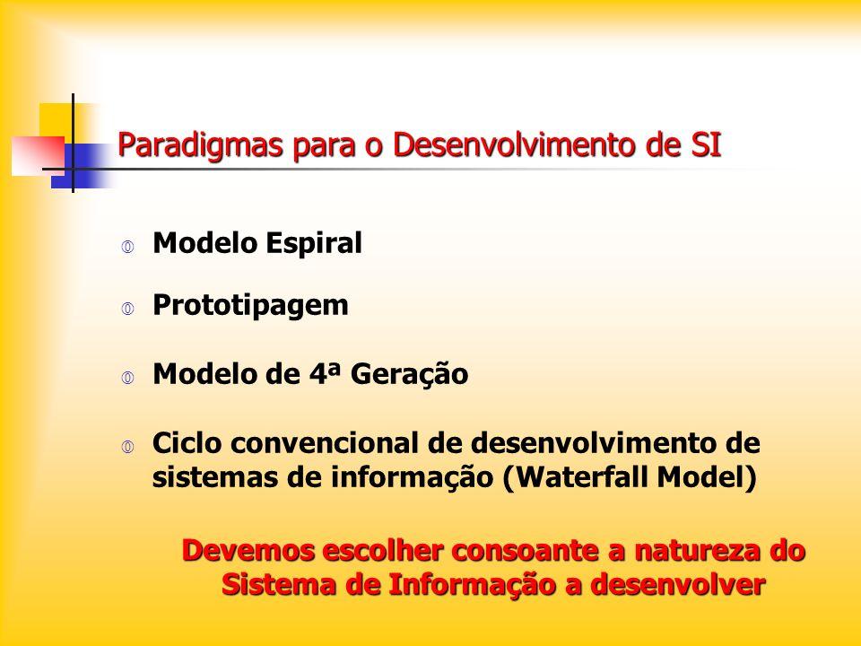 Paradigmas para o Desenvolvimento de SI