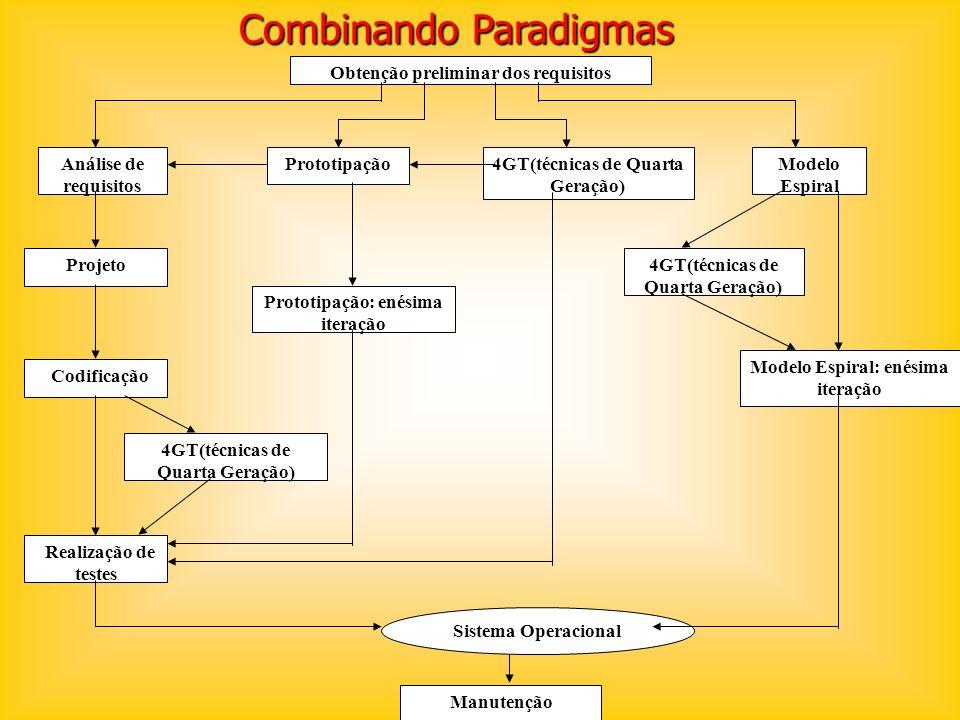 Combinando Paradigmas