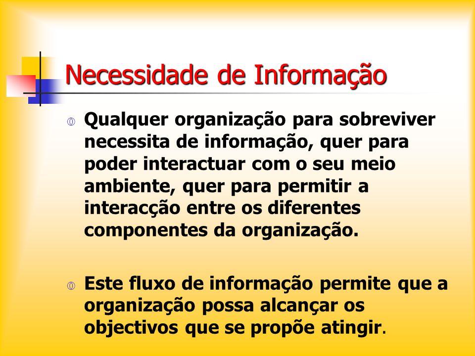 Necessidade de Informação