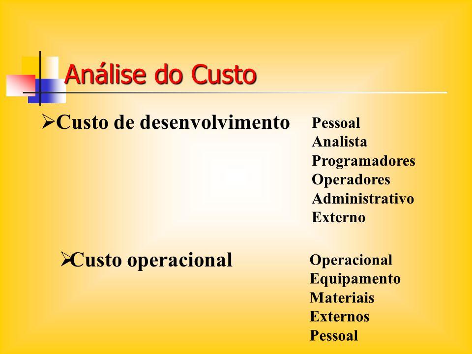 Análise do Custo Custo de desenvolvimento Custo operacional Pessoal